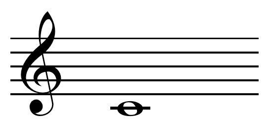 notas musicales en guitarra