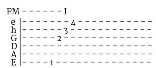 Palm mute guitarra