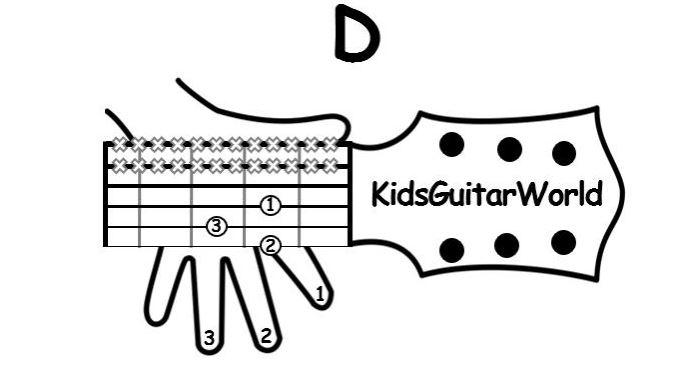 cancion de guitarra frere jacques